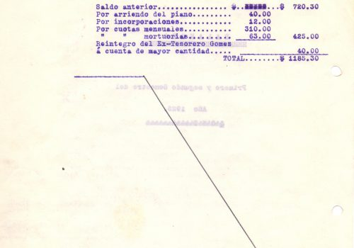 Balance del primer semestre de 1925 de la SMSMV