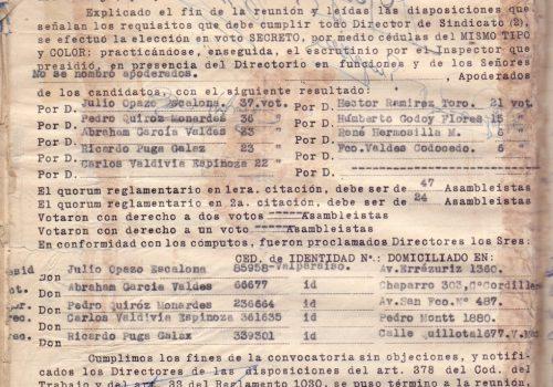 Acta de elección de Directorio del Sindicato Profesional de Valparaíso, 13 de febrero de 1953.